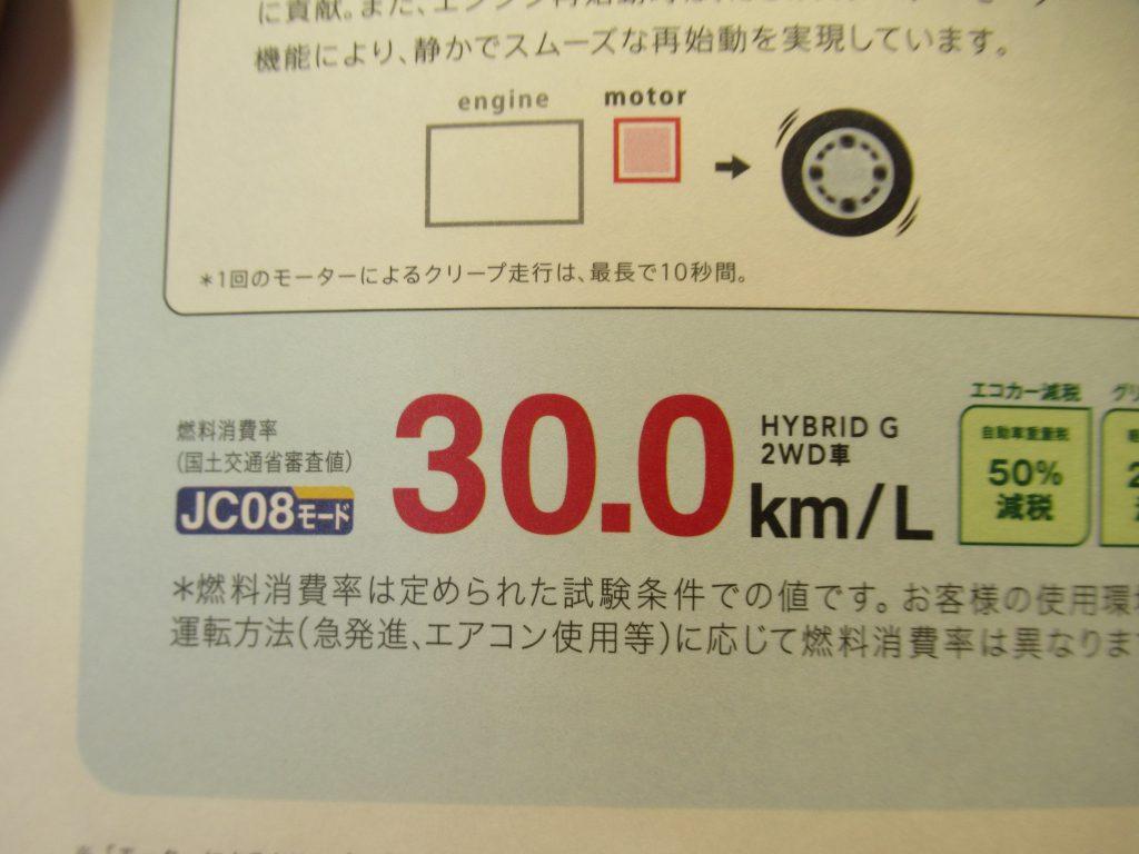 燃費の良い車とは?ハスラー?ワゴンR?京都・滋賀・大阪で燃費の良い新古車を買うならリバティ!